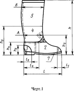 ГОСТ 5375-79 «Сапоги резиновые формовые. Технические условия»