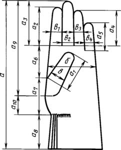 ГОСТ 5007-87 «Изделия трикотажные перчаточные. Общие технические условия»