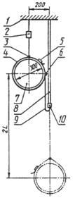 ГОСТ Р 50849-96 «Пояса предохранительные строительные. Общие технические требования. Методы испытаний»