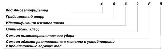 ГОСТ Р 12.4.230.1–2007 «ССБТ. Средства индивидуальной защиты глаз. Общие технические требования»