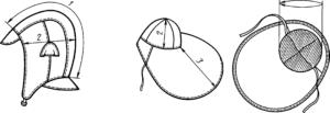 ГОСТ 27643-88«Костюмы мужские для защиты от воды. Технические условия»