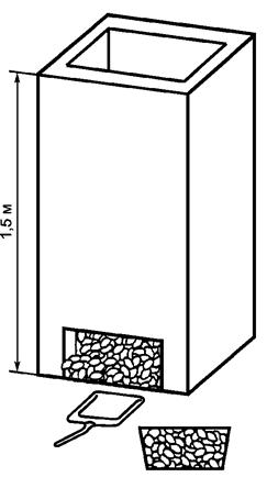 ГОСТ Р 12.4.189-99 «ССБТ. Средства индивидуальной защиты органов дыхания. Маски. Общие технические условия»