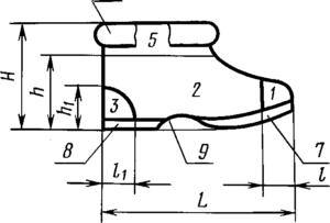ГОСТ 13385-78 «Обувь специальная диэлектрическая из полимерных материалов. Технические условия»