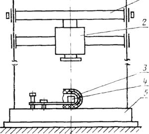 ГОСТ 12.4.162-85 «ССБТ. Обувь специальная из полимерных материалов для защиты от механических воздействий. Общие технические требования и методы испытаний»