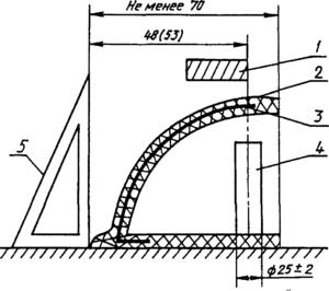 ГОСТ 12.4.072-79 «ССБТ. Сапоги специальные резиновые формовые, защищающие от воды, нефтяных масел и механических воздействий. Технические условия».