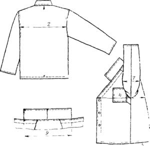 ГОСТ 9896-88 «Комплект женской санитарной одежды. Технические условия»